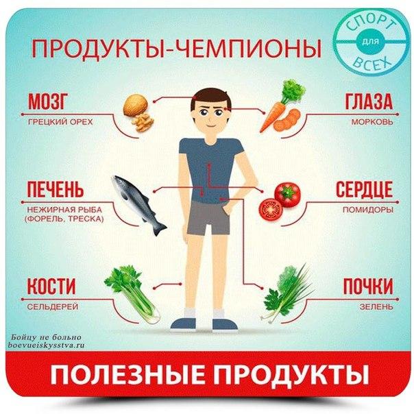 chto-nuzhno-muzhchine-dlya-zdorovogo-organizma